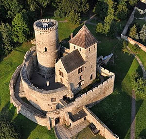 Types And History Of Castles Concentric